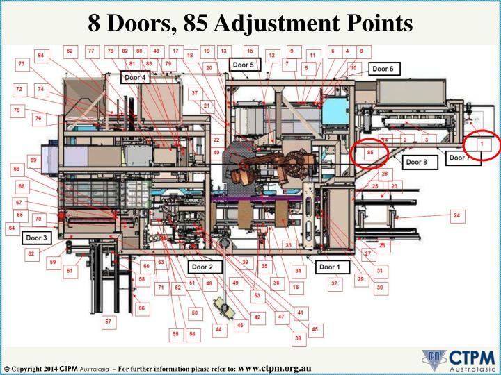 8 Doors, 85 Adjustment Points