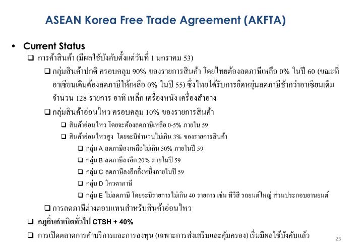 ASEAN Korea Free Trade Agreement (AKFTA)