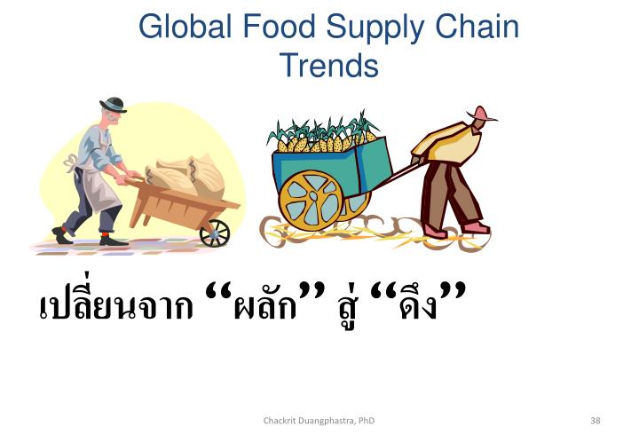 Global Food Supply Chain Trends
