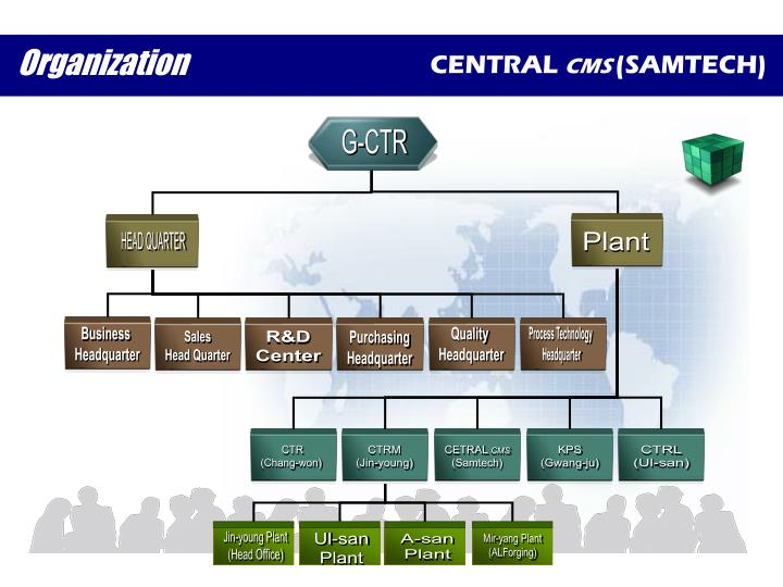 G-CTR