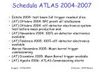 schedula atlas 2004 2007