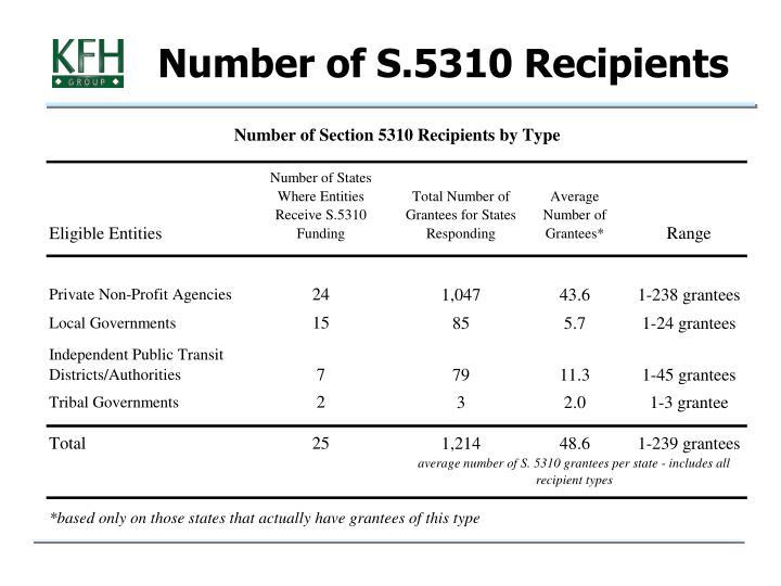 Number of S.5310 Recipients