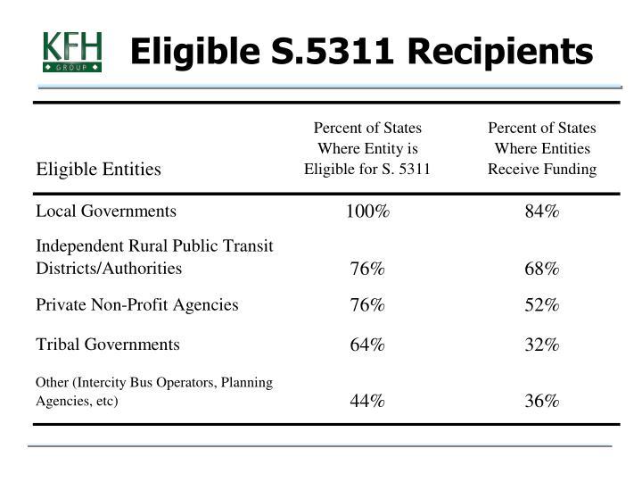 Eligible S.5311 Recipients