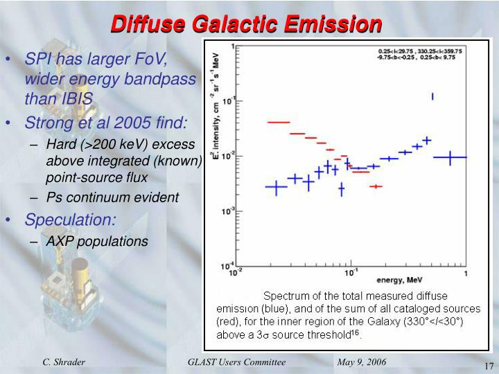 Diffuse Galactic Emission