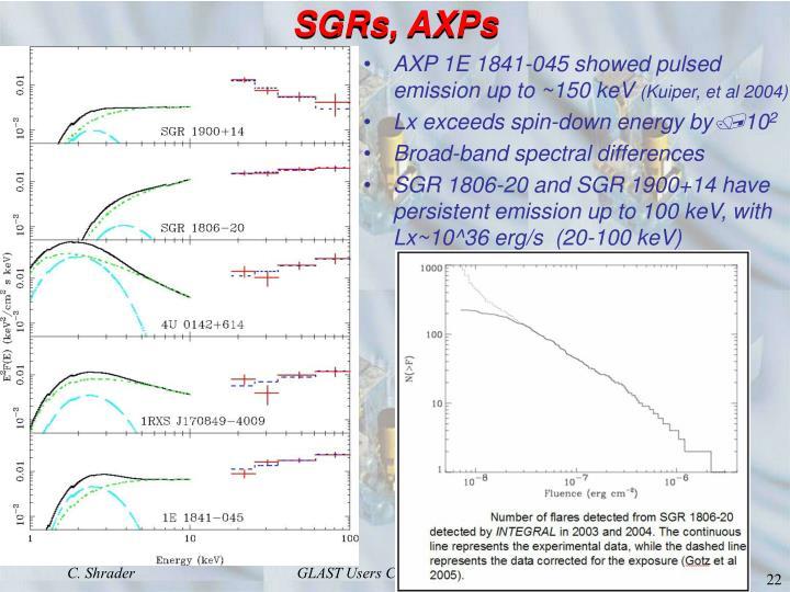 SGRs, AXPs