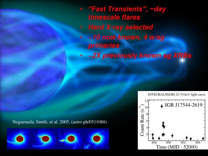 """""""Fast Transients"""", ~day timescale flares"""