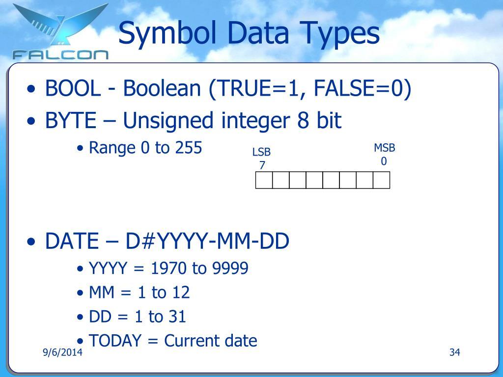 Square D 9999MM1 PLC for sale online