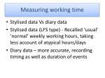 measuring working time