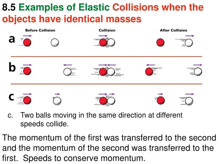 Ppt Momentum Is Conserved For All Collisions As Long As External