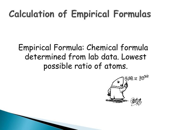 empirical formula lab Empirical labs provided high quality natural vitamins and supplements trusted by most for over 26 years browse our most popular liposomes vitamin c and other supplemenrts empirical also specializes in custom formulation and contract manufacturing.