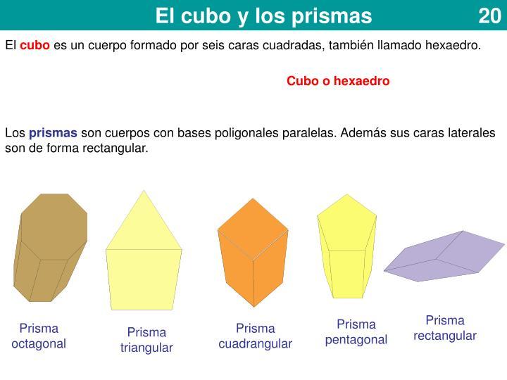 El cubo y los prismas                  20