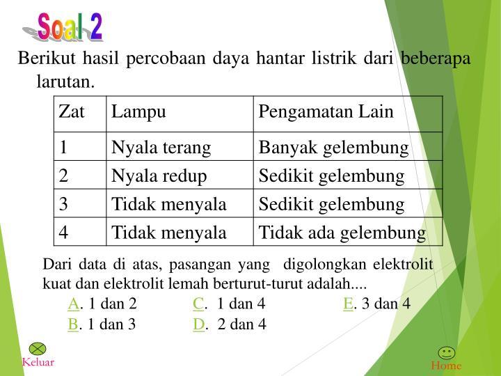 Ppt Larutan Elektrolit Dan Non Elektrolit Powerpoint Presentation