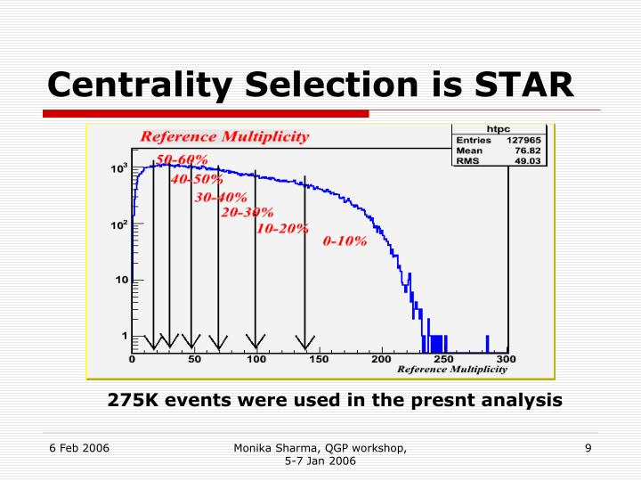 Centrality Selection is STAR
