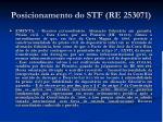 posicionamento do stf re 253071