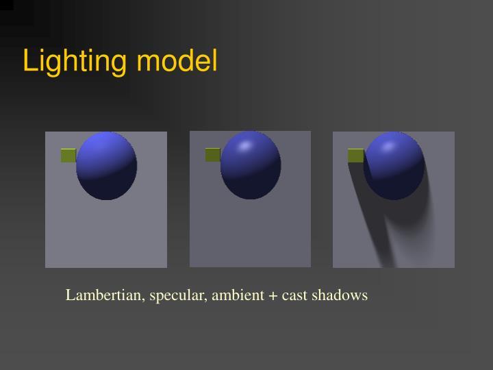 Lighting model