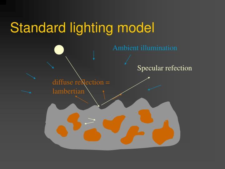Standard lighting model