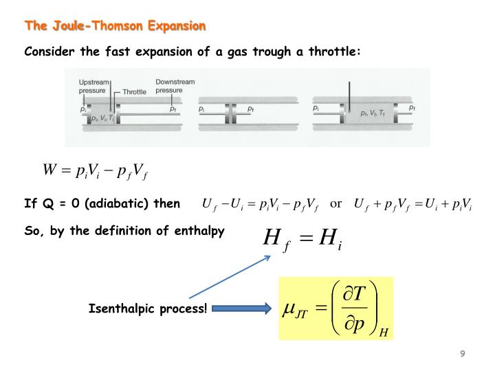 The Joule-Thomson Expansion