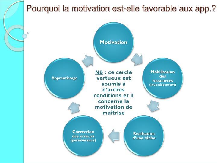 Pourquoi la motivation est-elle favorable aux