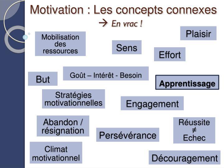 Motivation : Les concepts connexes
