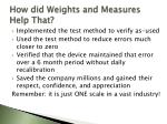 how did weights and measures help that