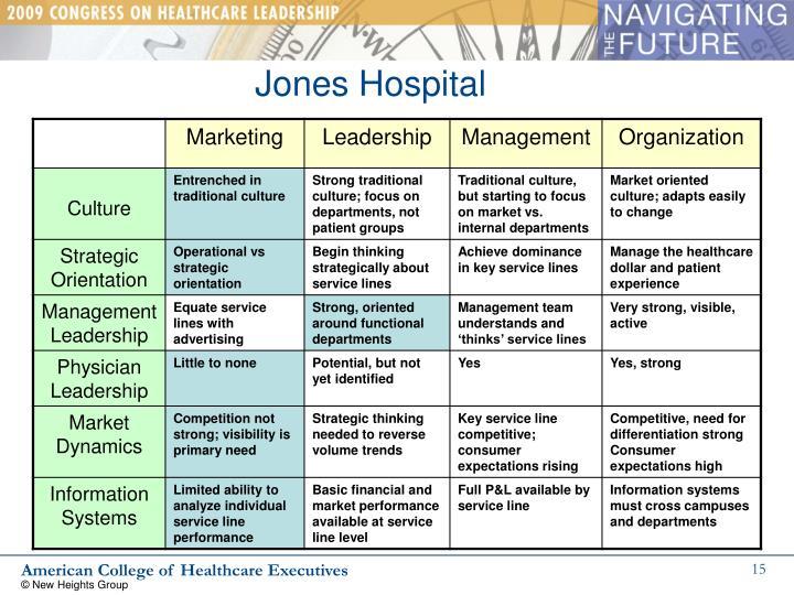 Jones Hospital