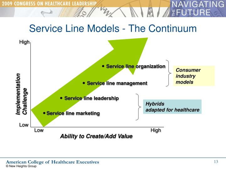 Service Line Models - The Continuum