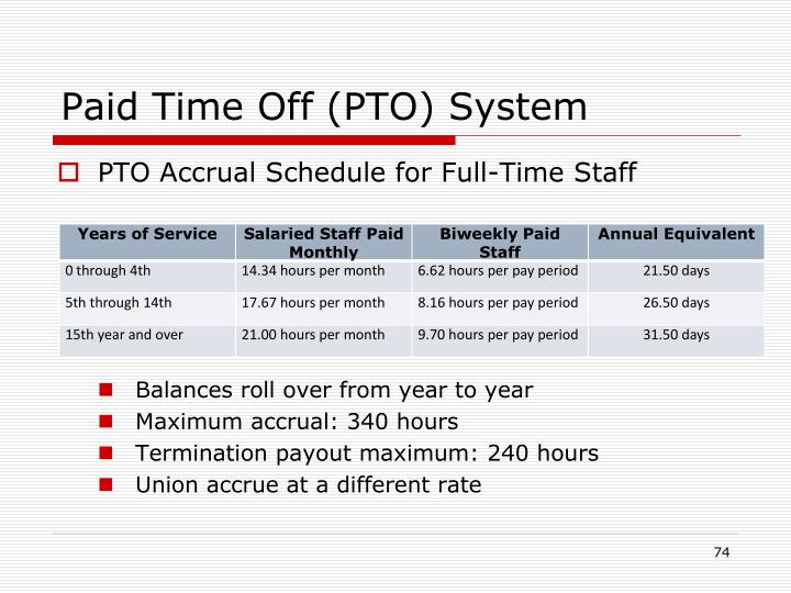 Paid Time Off (PTO) System