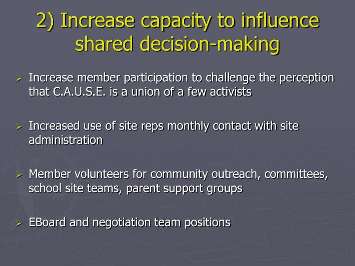 2) Increase capacity to influence shared decision-making