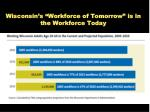 wisconsin s workforce of tomorrow is in the workforce today