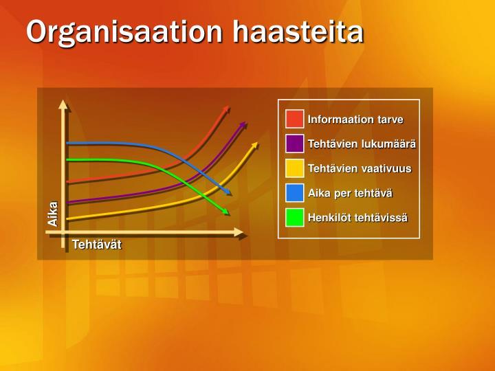 Informaation tarve