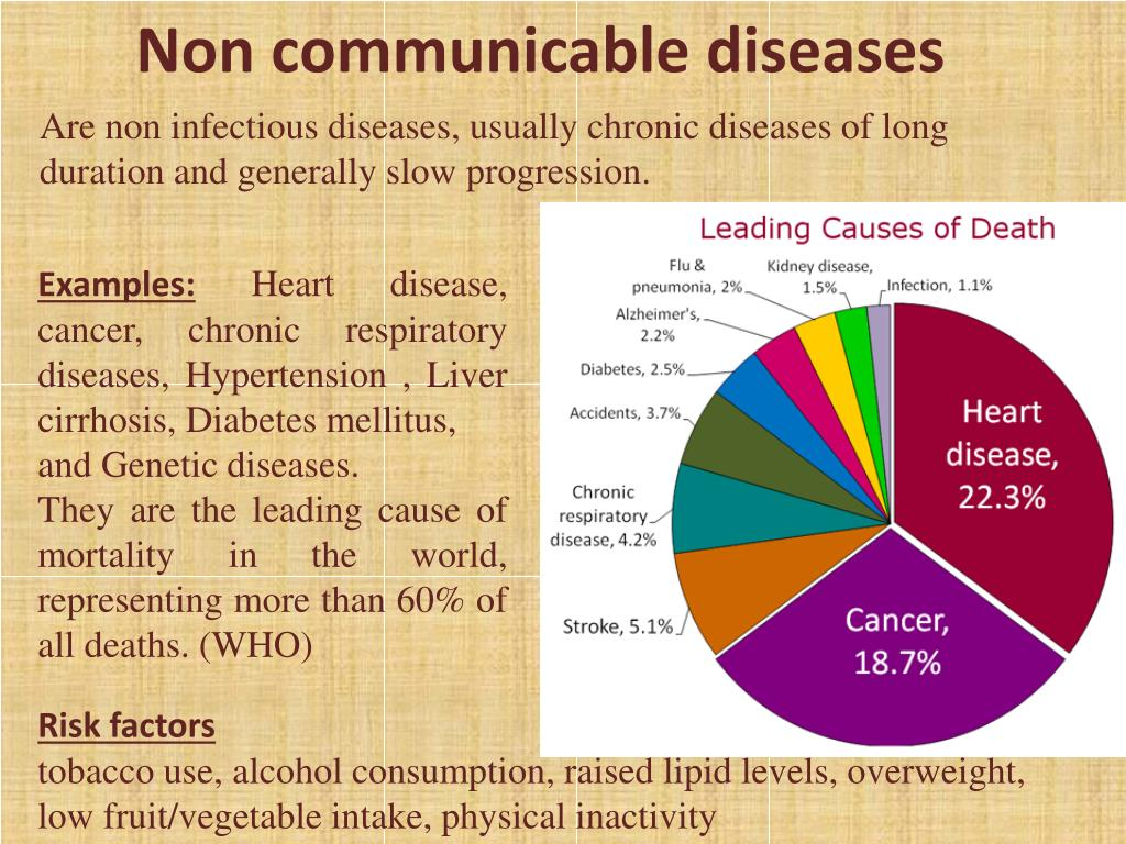 PPT - Non communicable diseases PowerPoint Presentation ...