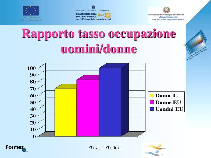 Rapporto tasso occupazione uomini/donne
