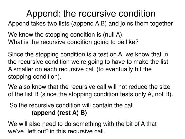Append: the recursive condition