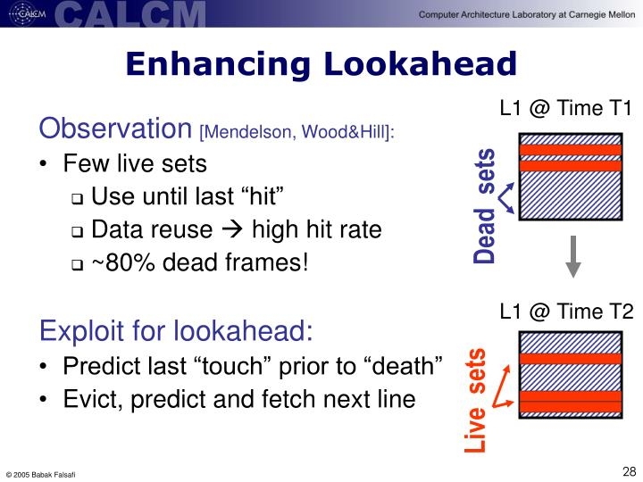 Enhancing Lookahead