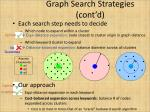 graph search strategies cont d