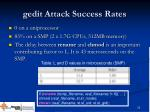 gedit attack success rates