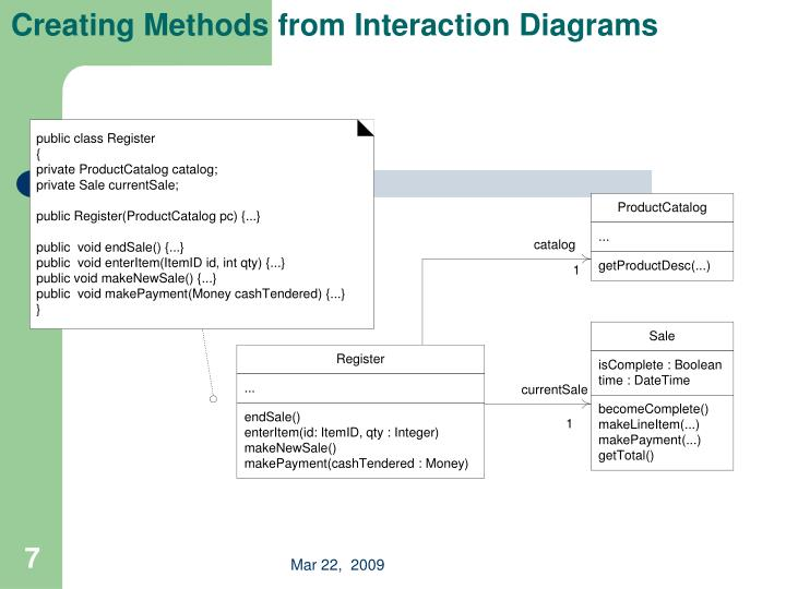 Creating Methods from Interaction Diagrams