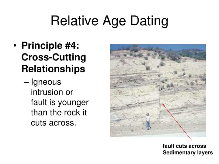 Section 21.2 relative-age dating of rocks