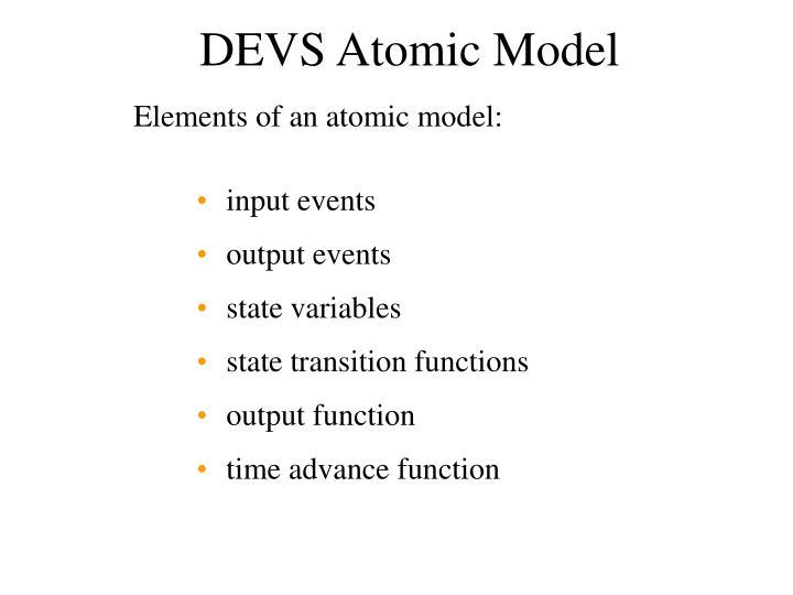 DEVS Atomic Model