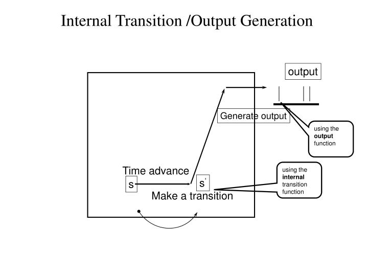 Internal Transition /Output Generation