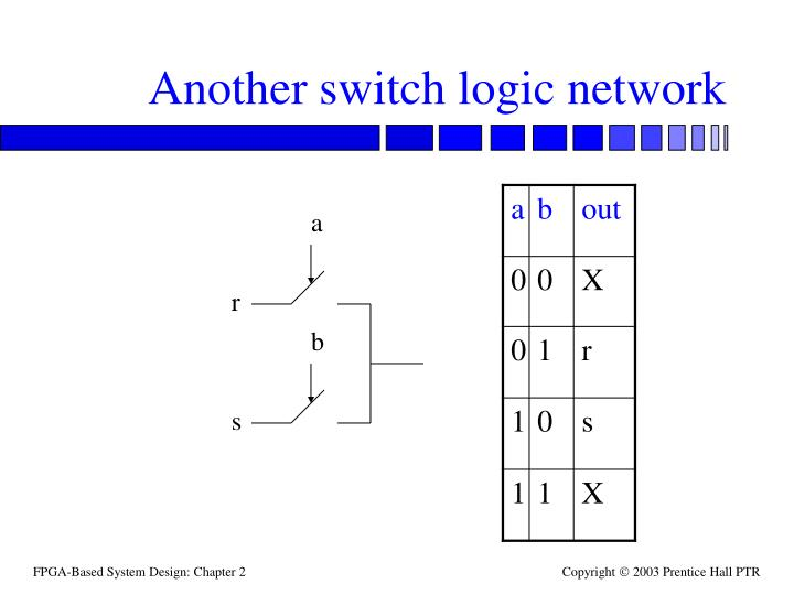 Another switch logic network