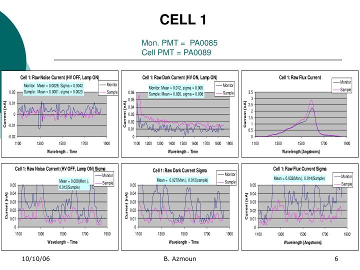 CELL 1