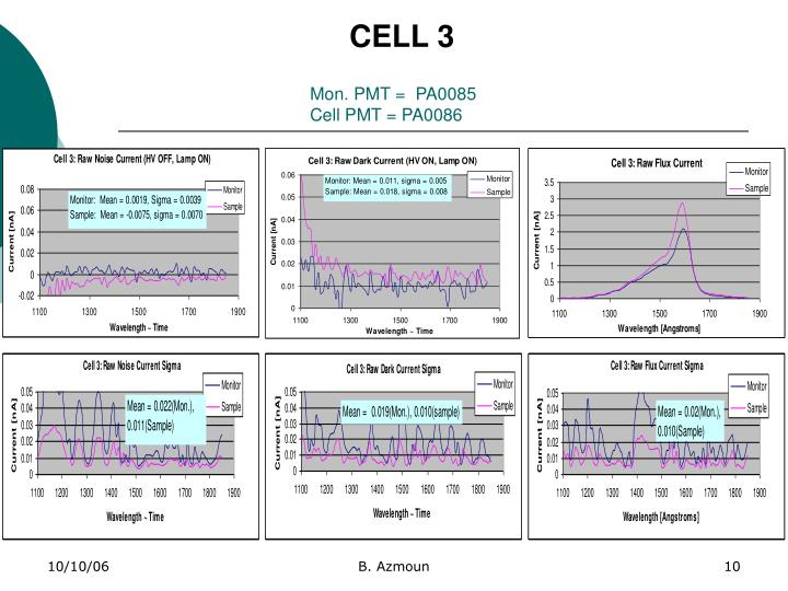 CELL 3