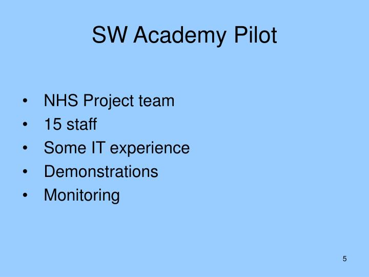 SW Academy Pilot