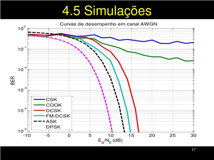 4.5 Simulações