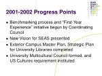 2001 2002 progress points