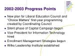 2002 2003 progress points