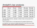 amdahl s law analysis