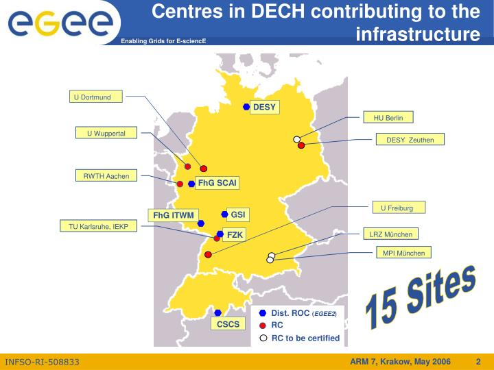 Centres in dech contributing to the infrastructure