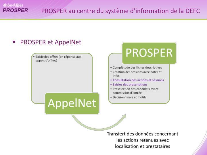 PROSPER au centre du système d'information de la DEFC